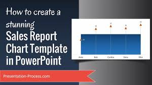 how to create a stunning sales report chart template in powerpoint