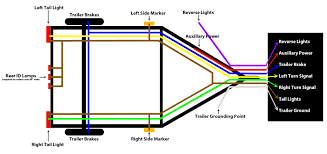 utility trailer wiring diagram fitfathers me throughout wiring