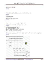 design lab viva questions vlsi lab viva question with answers 9 638 jpg cb 1357346526