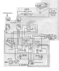 wiring diagram for 1974 ford bronco u2013 the wiring diagram