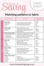 best 25 dressmaking ideas on pinterest sewing designs fabric