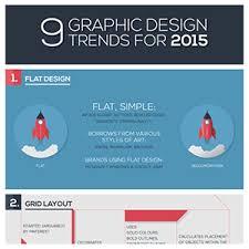 design graphic trends 2015 excellent design trends for 2015 graphic david reidy