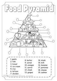 healthy vs unhealthy food choices worksheet use it as a warm up