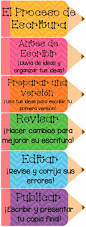 best 25 spanish posters ideas on pinterest spanish help