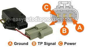 nissan tps wiring diagram nissan wiring diagrams instruction