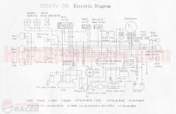 atv 250 wiring diagram