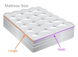 Size Of A Crib Mattress Crib Size Chart Mattress Size