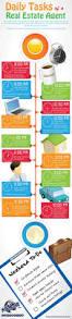 Resume Of A Real Estate Agent 30 Best Real Estate Laughs Images On Pinterest Real Estate