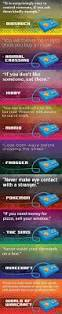 416 best gaming wallpapers images on pinterest videogames