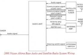 2008 nissan altima stereo wiring diagram wiring diagram
