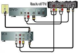 cable box wiring diagram wiring diagram and schematic design