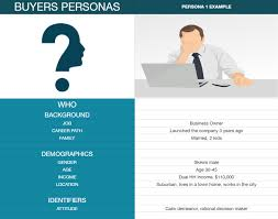 gold mind digital buyers persona template
