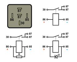 automotive relays fundamentals and testing kiril mucevski