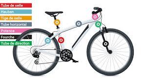 siege pour velo comment choisir un siège de vélo pour enfant protégez vous ca