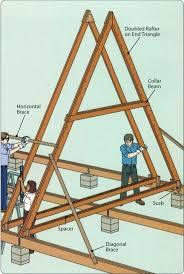 a frame cabin kits for sale a frame house plans best a frame house ideas on cabin kits build