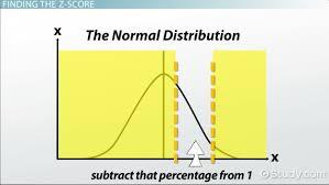 praxis i math basic statistics and probability videos u0026 lessons