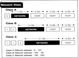 network class file เออ jpg wikimedia commons