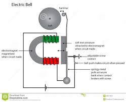 electric bell diagram showing electromagnet use royalty free stock
