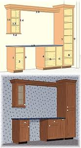 Making Your Own Cabinets Build Your Own Cabinets Learn How To Online Tutorial
