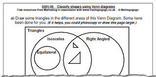 resource of the week venn diagrams and triangles maths blog