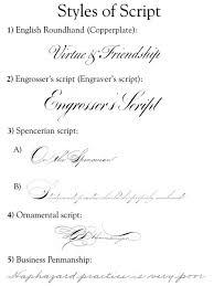 styles of script iampeth site