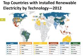 renewable energy could provide 80 of our electricity by 2050