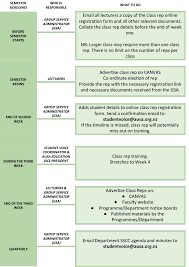 online confirmation class department guide ausa