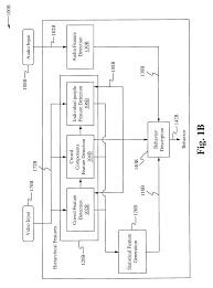 patent us8195598 method of and system for hierarchical human