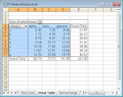 excel easy pivot tables build an excel add in 1 basic routine peltier tech blog