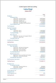 cara membuat laporan laba rugi komersial membuat laporan laba rugi perusahaan