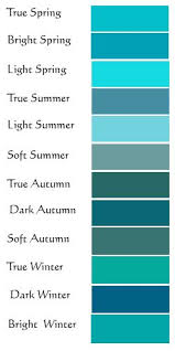 best 25 turquoise ideas on pinterest turquoise color farmhouse