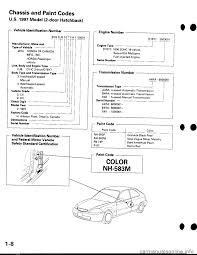 honda civic 2000 6 g workshop manual