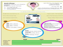 The Latest Resume Format What Is The Latest Resume Format For A Btech Fresher Updated