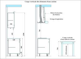 hauteur standard table de cuisine hauteur table standard hauteur de hotte cuisine 12 202189 hauteur
