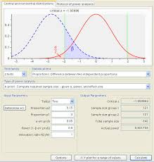 two independent proportions power analysis g power data analysis