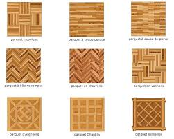 Hardwood Floor Patterns Parquet Patterns We Parquet Floors Bring The Decor Of The