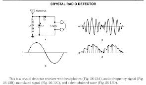 Radio Repeater Circuit Diagram Rf Transmitter Electronic Circuits