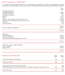 notes to financial statements u2014 pa group limited annual report 2015