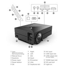 home theater projector 1080p morroto gm60 portable led video projectors 1000 lumens 130 inch