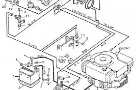 lawn mower diagram and parts list for craftsman walk behind lawn