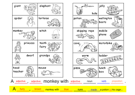 big writing frame persuasive writing save the rainforests by
