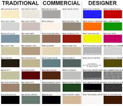 paint color samples color wheel img283 images about exterior