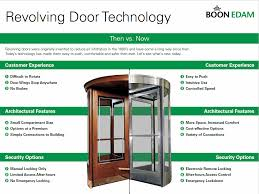 bpm select the premier building product search engine doors