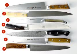The Best Turkey Carving Knives Knives Kitchens And Kitchen