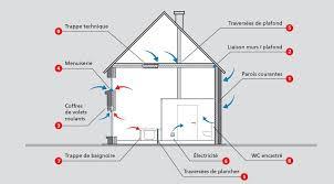 bureau etude thermique rt 2012 bureau etude thermique rt 2012 infiltrometrie bati solution