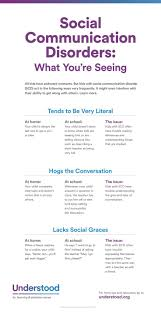 best 25 social communication disorder ideas on pinterest is