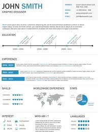 Best Product Manager Resumes by The Professional Resume Layout 2017 Resume 2017
