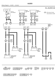 nissan armada wiring color codes nissan wiring diagram and