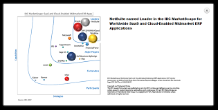 business software business management software u2013 netsuite