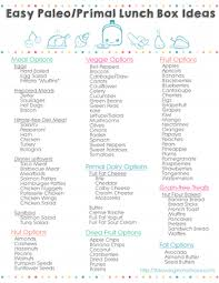 paleo and primal lunch ideas and printable list